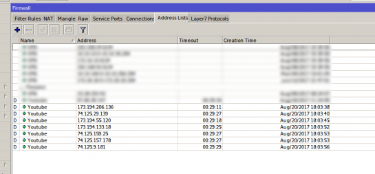 Mangle rule created Youtube address list in Mikrotik